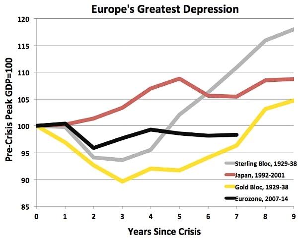 Η νομισματική μάστιγα της Ευρώπης